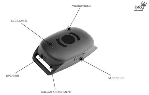 MiniFinder Atto